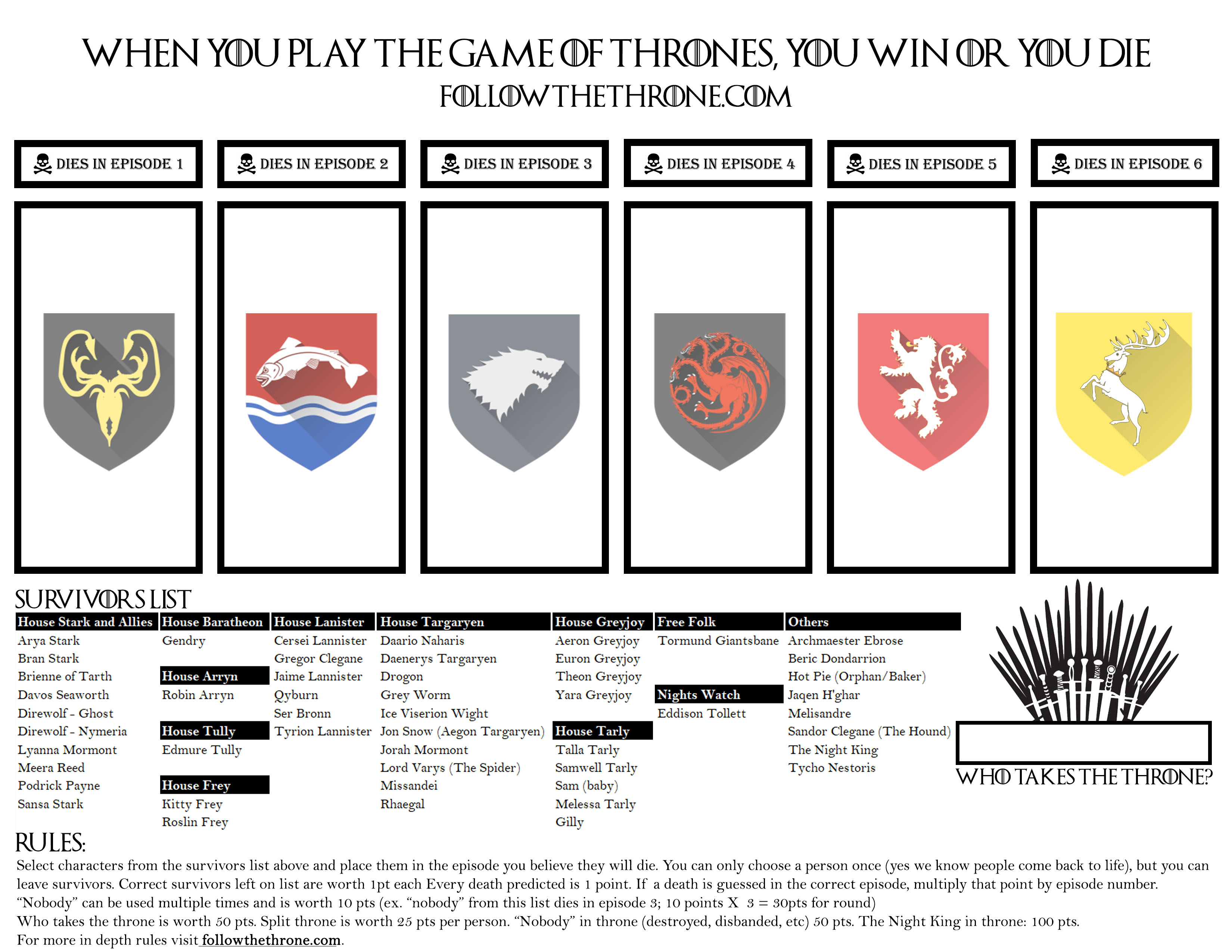 Follow The Throne Survival Death Bracket For The Final Season Of